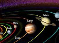 Jupiter Transit Aquarius - गुरु के कुम्भ में गोचर का विभिन्न भाव में फल