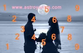 Moolank 9 | मूलांक 9 | भाग्यांक जन्मांक नौ के जीवन का रहस्य