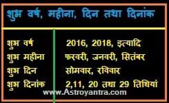 Secret of Mulank Bhagyank 2 | मूलांक भाग्यांक 2 का रहस्य