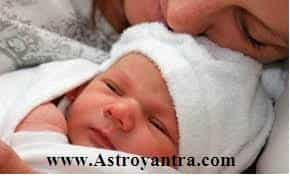 Cesarean Birth Day and Time Selection by Astrologer