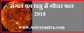 मंगल का धनु में गोचर फल 2018 Mars Transit Sagittarius 2018