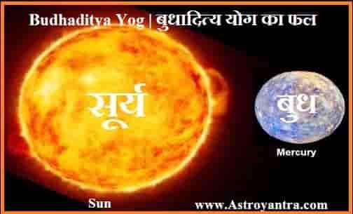 Budhaditya Yog   बुधादित्य योग का फल