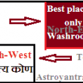 Vastu Tips For Toilet and bathroom in Hindi