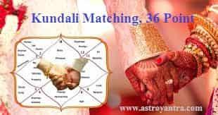 Kundali Matching   Horoscope Compatibility in Vedic Astrology